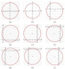 2 find teaching notes to determine the equation of a circle we just need to determine the center and the radius the standard equation of the circle which