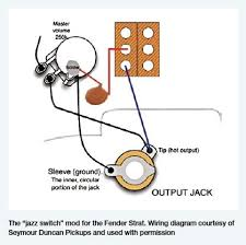strat input jack wiring wiring diagrams value stratocaster jack wiring wiring diagram datasource strat input jack wiring