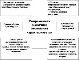 Курсовая работа Фирма как основа рыночной экономической системы Рисунок 1 Определение места фирмы в рыночной экономике 9