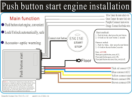 car starter wiring diagram solidfonts install bulldog remote starter nilza net wiring wire diagrams