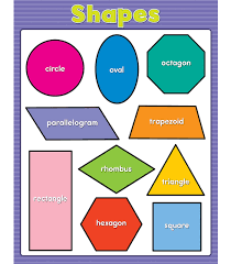 Shapes Chart Images Shapes Basic Chart Grade Pk 2