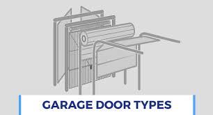 garage door typesColgate Garage Doors