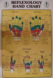 Free Printable Reflexology Charts Fire Protection Foot