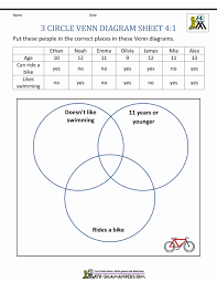 Venn Diagram Practice Sheets Venn Diagram Worksheets Capriartfilmfestival