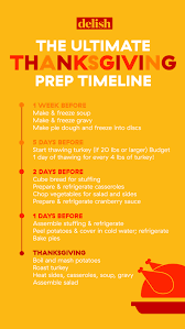 Turkey Thawing Chart 7 Charts That Will Save You All The Stress On Thanksgiving