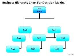microsoft 2010 templates business organizational chart template word org microsoft