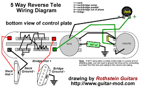 Four Way Switch Wiring Diagram Telecaster A 4 Way Switch Wire Diagram for Dummies