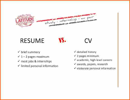 Cool Curriculum Vitae Vs Resume 33 For Cover Letter For Resume with Curriculum  Vitae Vs Resume
