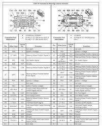 2005 chevy silverado radio wiring diagram showy 2001 suburban on wiring diagram 2001 suburban 2005 chevy silverado radio wiring diagram showy 2001 suburban on unbelievable