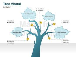 Phone Tree Template Enchanting Graphic Tree Diagrams Editable PPT Slides