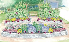vegetable garden with curb appeal