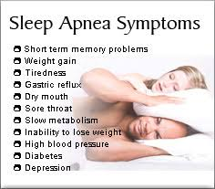 Image result for sleep apnea pics