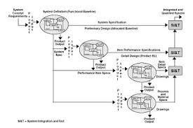 Introduction To Software Engineering Planning Specification