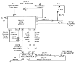 wiring diagram for 1999 jeep grand cherokee Jeep Grand Cherokee Door Wiring Harness 1999 grand cherokee power windows drivers side window quit working jeep grand cherokee door wiring harness 1995
