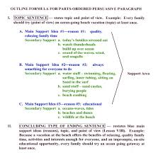 outline for essay example essay topics cover letter example outline essay toulmin