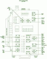 2005 chrysler fuse diagram data wiring diagrams \u2022 2007 PT Cruiser Fuse Details car 2005 chrysler fuse diagram chrysler fuse box diagram dodge rh alexdapiata com 2005 chrysler 300c