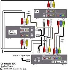 direct tv wiring diagrams wiring diagram schematics baudetails direct tv wiring diagrams