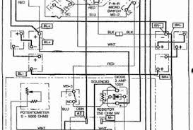 ez go gas golf cart battery wiring diagram wiring diagrams ez go gas wiring schematic image about diagram yamaha golf cart battery