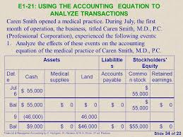 e1 21 using the accounting equation to yze transactions