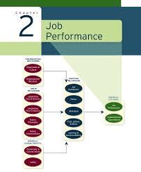 help psychology dissertation chapter friend referral job organizational behavior research paper topics kids under one roof organizational behavior research paper topics kids under