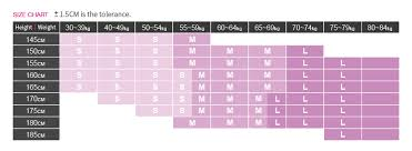 Womens Compression Tights Size Chart Caballero Sports