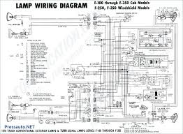1957 chevy wiring diagram wiring diagrams 1957 chevy wiring harness sale 1957 chevy wiring diagram