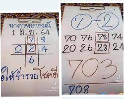 หวย 1 มิ ย 64 : ย้อนหลัง 10 ปี พบ เลขเด็ด เลขมงคล เลขดัง โผล่เพียบ ขณะที่  เลขท้ายสองตัว 46 เคยออกซ้ำมาแล้ว. - My Lovely Tom