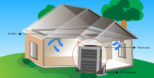 home air conditioning systems. house air conditioning systems home