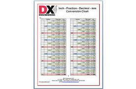 Inches To Millimeter Conversion Chart 9 10 Inches To Mm Conversion Chart Durrancesports Com