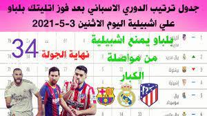 ترتيب الدوري الاسباني وترتيب الهدافين الجولة 32 اليوم السبت 24-4-2021-  تعادل ريال مدريد - YouTube