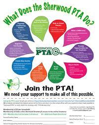 Pta Templates Join Pta Flyer Template Ldlm Info