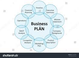 Flip Chart Business Strategy On White Stock Illustration