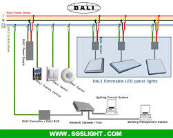 how does led panel light work the dali system dali dimming led panel light