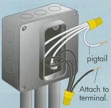 installing simple electric circuits for light switches and outlets pigtailing