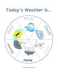 Weather Chart Free Printable 24 Cool Tips Weather Wheel Chart Printable