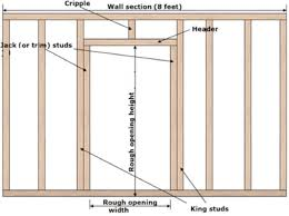 installing a window in an existing wall