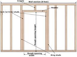 how to install a window service door