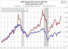Nyse Arms Index Chart Nyse Margin Debt And The S P 500 Sign Of Vulnerability