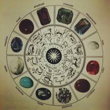 Birthstone Chart Template. Diamond Grading Clarity Chart Template ...