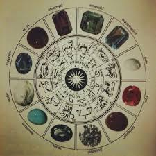 Birthstone Chart Template. Diamond Grading Clarity Chart Template ...