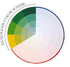 Interactive Color Wheel Color Schemes