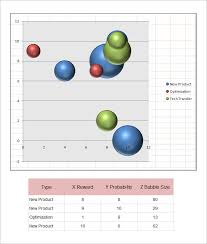 How To Make Bubble Chart In Excel Bubble Chart Template 6 Free Excel Pdf Documents Download