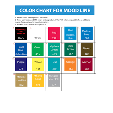 home design paint colors and moods chart home design mood