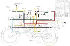 wiring diagrams for yamaha motorcycles the wiring diagram at2 125 at3 125 enduro motorcycle wiring schematics diagram wiring diagram