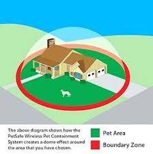 petsafe dog fence stubborn dog fence petsafe stubborn dog fence PetSafe Transmitter Loop Wiring Diagram at Petsafe Wiring Diagram
