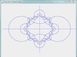 Drawing A Venn Diagram Javageom Geometric Computations With Java