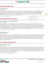 Castrol Grease Comparison Chart Gpslink A Guide To Products And Services Field Tested Fleet