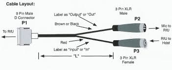 xlr y cables wiring diagram wiring diagram and schematic how to er an ilrated diy making your own cables