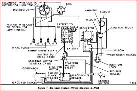 1953 ford 800 6volt tractor yesterday 039 s tractors wiring diagram