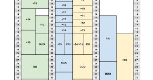 Black Desert Online Fail Stack Chart 20 Circumstantial Black Desert Online Enhancement Chart